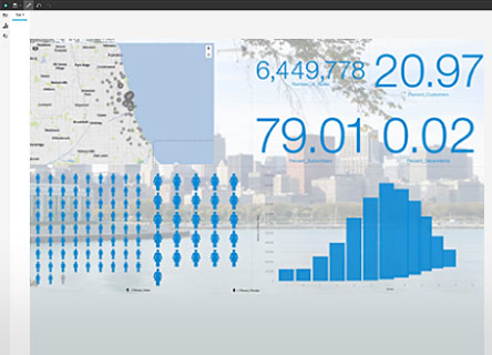 Enhance your apps by embedding visualizations seamlessly