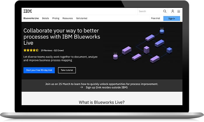 Capture d'écran d'IBM Blueworks Live
