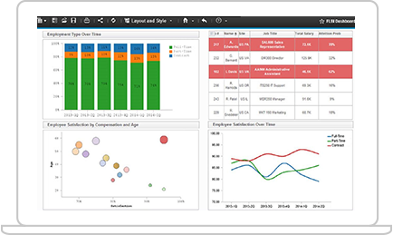 Captura de tela do IBM Cognos Analytics