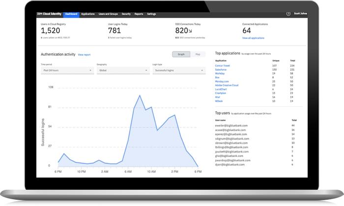 IBM Security Verify trial screenshot