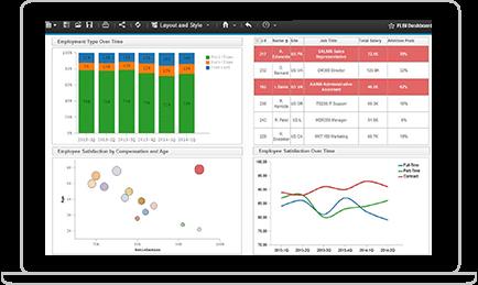 IBM Cognos Analytics screenshot