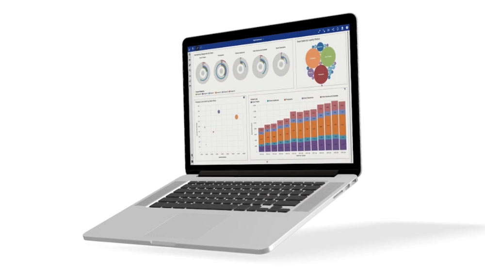 Get to the 'why' with Cognos Analytics