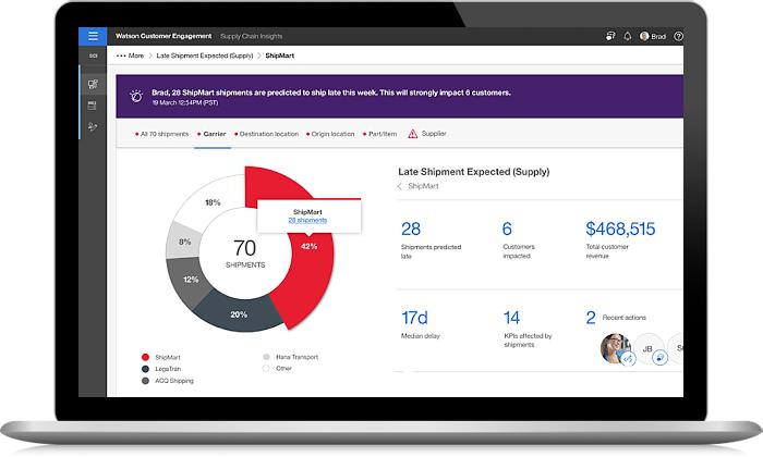 Schermata della versione di prova di IBM Analytics Data Warehouse