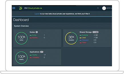 IBM Cloud Private dashboard embedded in a laptop