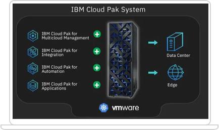 IBM CloudPak