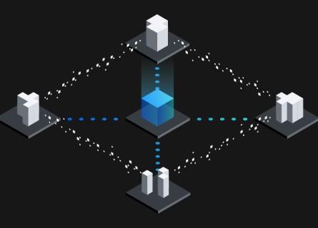 IBM Cloud Paks - Integration