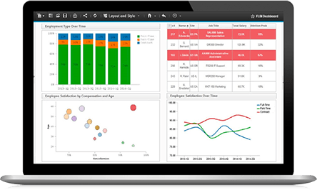 IBM Cognos Analytics trial screenshot
