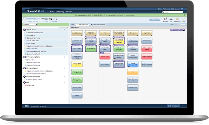 Screenshot from IBM Blueworks Live