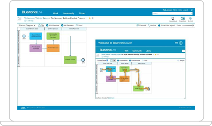 IBM Blueworks Live screenshot