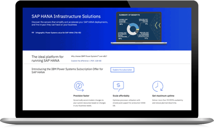 SAP HANA Servers for Infrastructure Solutions