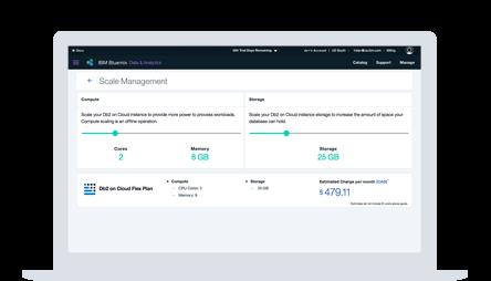 IBM Db2 Database